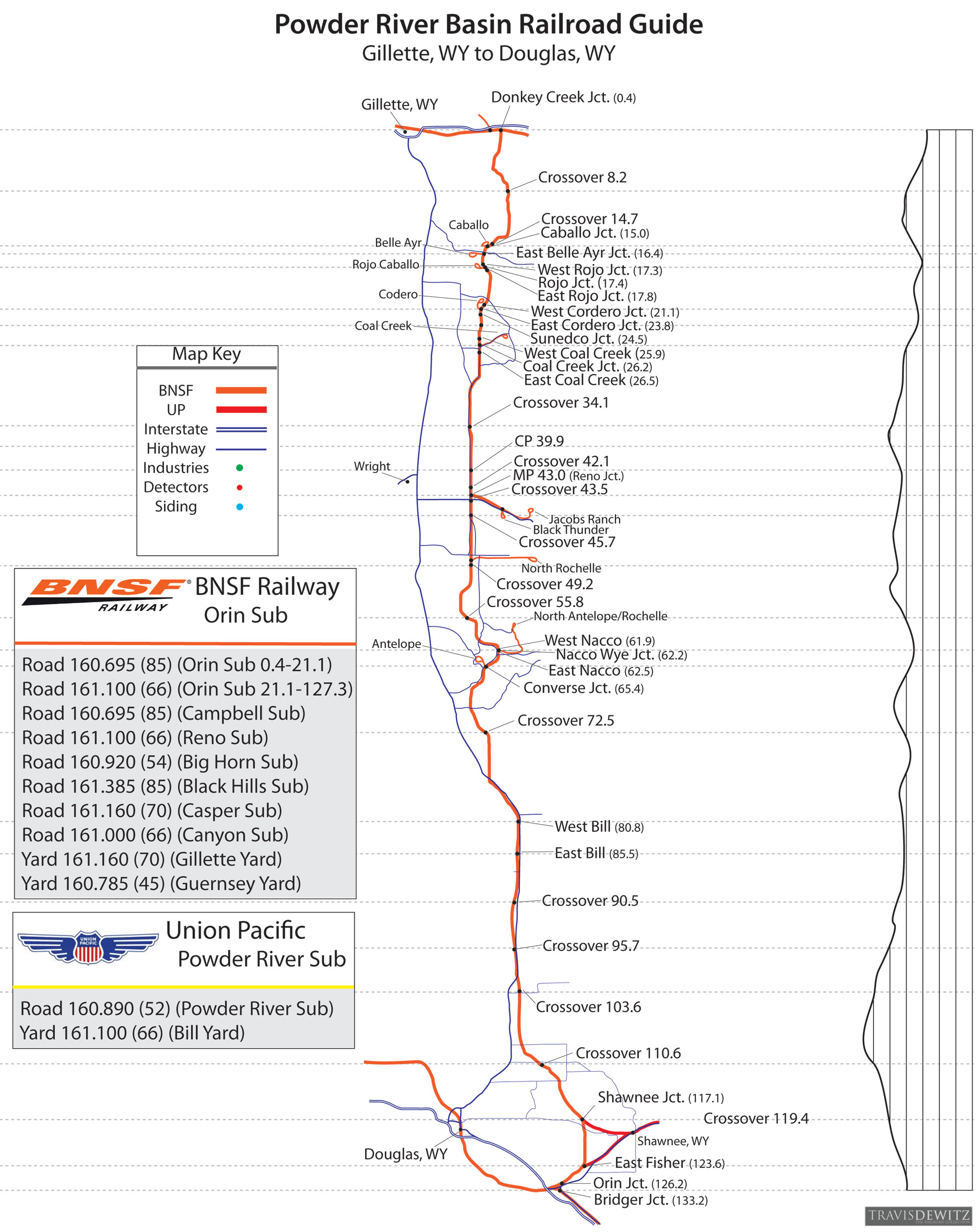 Railroad Map And Guide To Railfanning The Powder River Basin - Bnsf railway us map